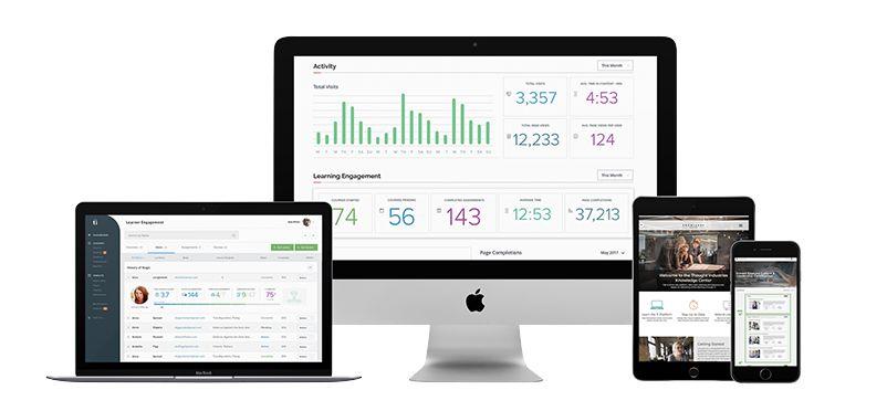 Blog-Post-Learning-Business-Platform
