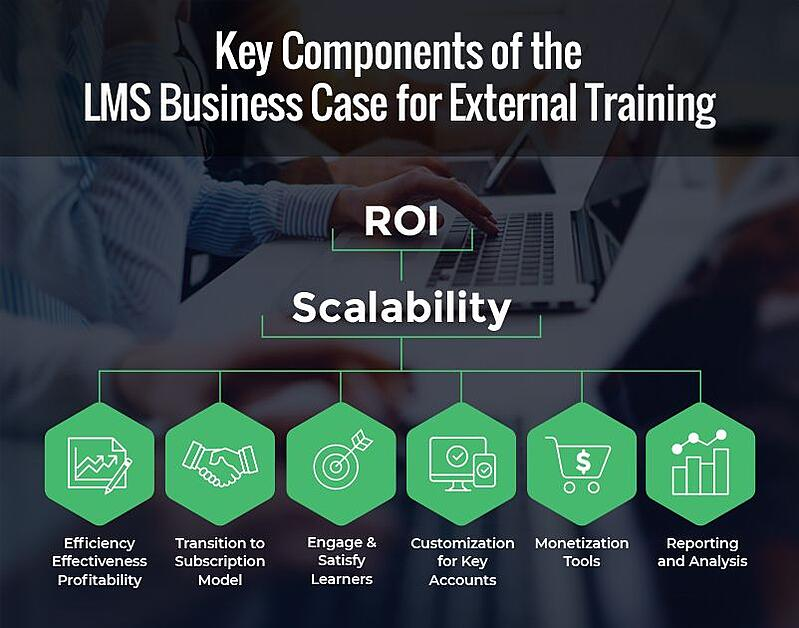 Key-Components-of-the-LMS