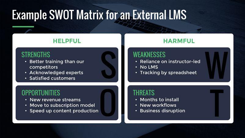 SWOT-Graphic-Blog-Post-1